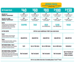 Optus Galaxy pricing