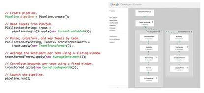 Google's Dataflow can analyze data as it crosses the wire