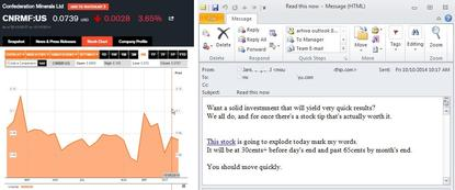 Left: Confederation Minerals' stock chart; Right: sample spam email as part of the scam.