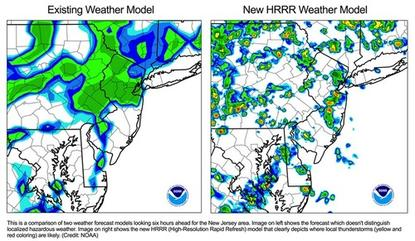 """The difference between the U.S. National Weather Service's older model and newer, high-resolution model. In a six-hour forecast on a moving storm system, thunderstorms -- illustrated in red and yellow -- are now made visible in the newer model, called """"High-Resolution Rapid Refresh"""" (Hrrr). This gives forecasters better information to work with when warning about a threat."""