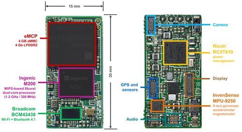 Ingenic's Newton2 wearable board