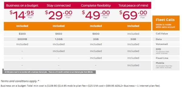 iiNet's new 4G mobile fleet plans