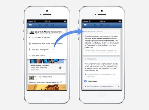 Facebook plans to introduce per-ad controls over the next few weeks, allowing users to tap on an ad to find why they were shown it, request more related ads, or block ads for a particular interest area.