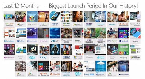 Microsoft's accomplishments through July 2013.