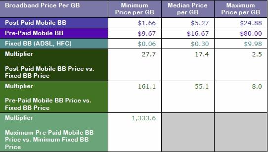 Pricing comparison table from Market Clarity report.