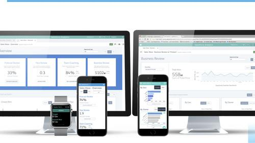 Salesforce's Sales Wave Analytics app