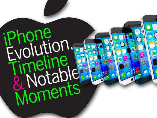 Evolution Of The IPhone This Week Apple Announced Its Latest Models Top Line 5S And Midrange 5C