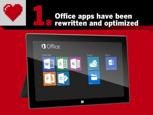 In Pictures: 7 things we love/hate about Microsoft Office