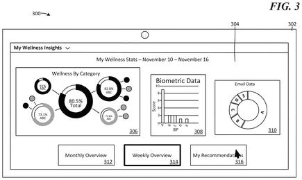 One illustration from the Microsoft employee wellness patent published in April 2021