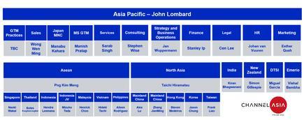 NTT leadership team in Asia Pacific