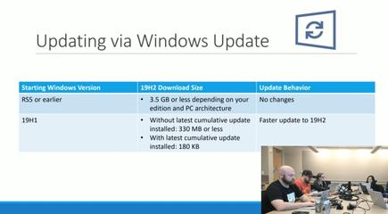 To show the tiny size of Windows 10 1909's 'enablement package,' Microsoft compared it to other ways to upgrade to the latest refresh in a slide from an online presentation