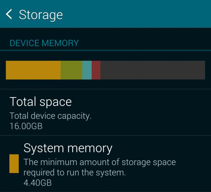The total amount of storage being used on our device. Note that this particular unit did not have any large apps (such as games) installed when this screenshot was taken.