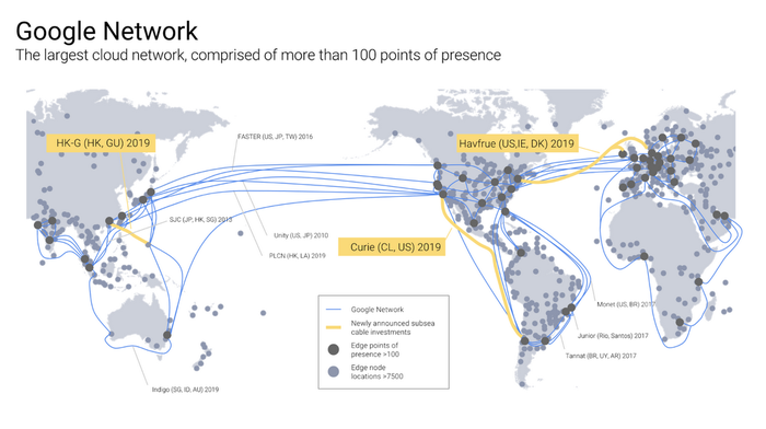 Diagram shows three new subsea cable investments expanding capacity to Chile Asia Pacific and across the Atlantic