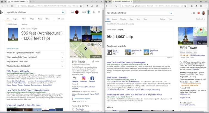 Bing and Google show essentially the same information for a generic search query like this one