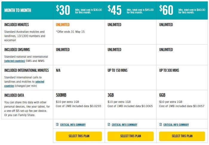 Optus' month-to-month Family Sharing plans
